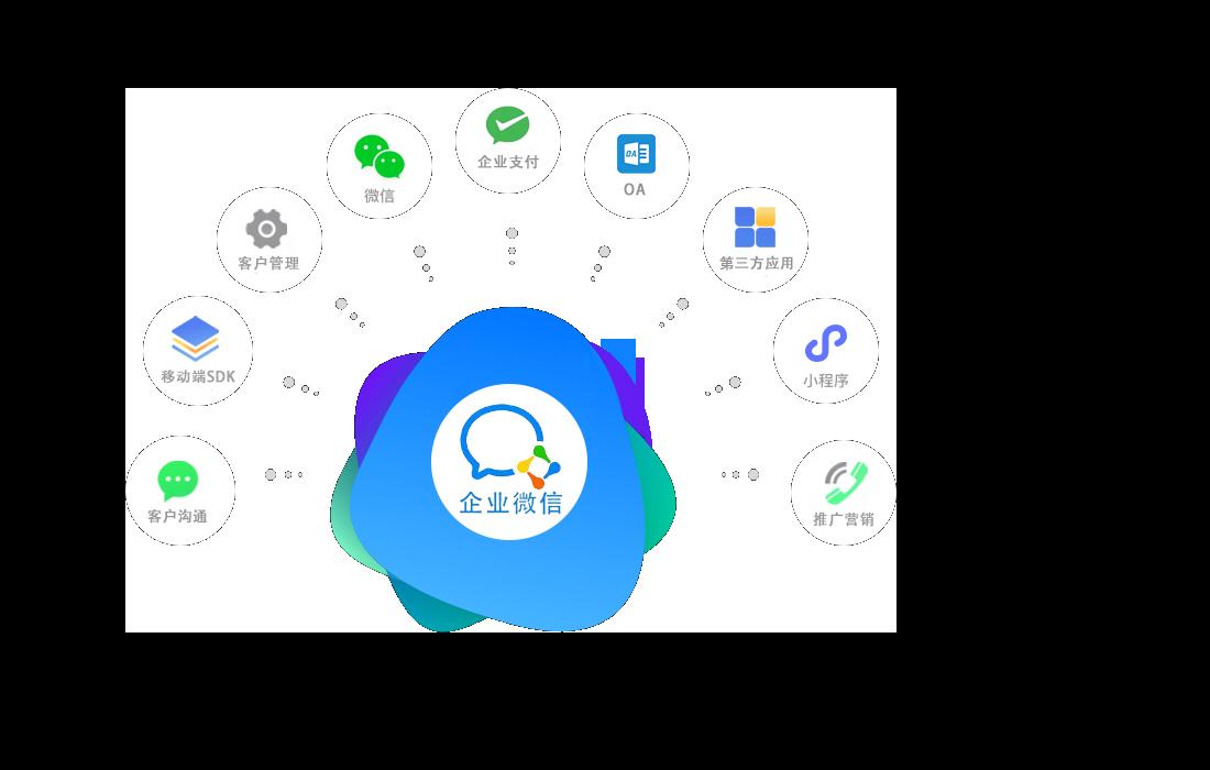 企点客服(原营销QQ),融合QQ、微信和电话,智能回复、AI质检保障服务品质和效率