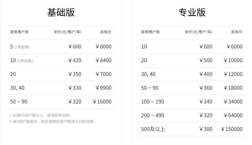 企业QQ新套餐