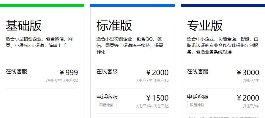 QQ营销号多少钱一年